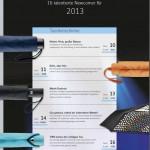 schirme24.de - Katalog 2013
